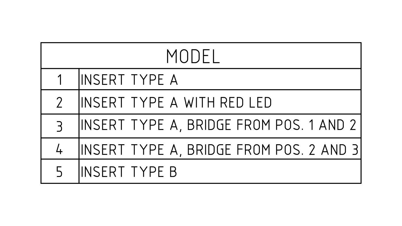 Connettori per elettrovalvole serie PQ